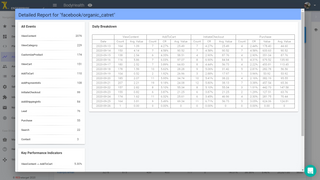 Trackify Analytics Reporting Pixels, Tags, KPIs, Daily Breakdown