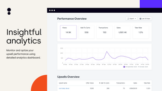 Upsell Analytics – Analyze and optimize upsell performance