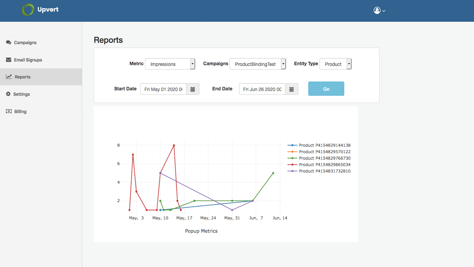 App User Interface - Campaign Performance Reports