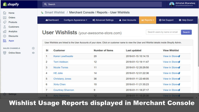 Wishlist Usage Report generated by App