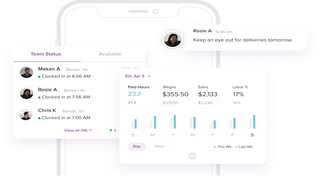 Manager dashboard to keep tabs on the team and business