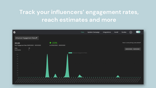Track Instagram and influencer engagement rate and reach
