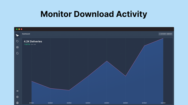 See full digital delivery history and monitor download activity