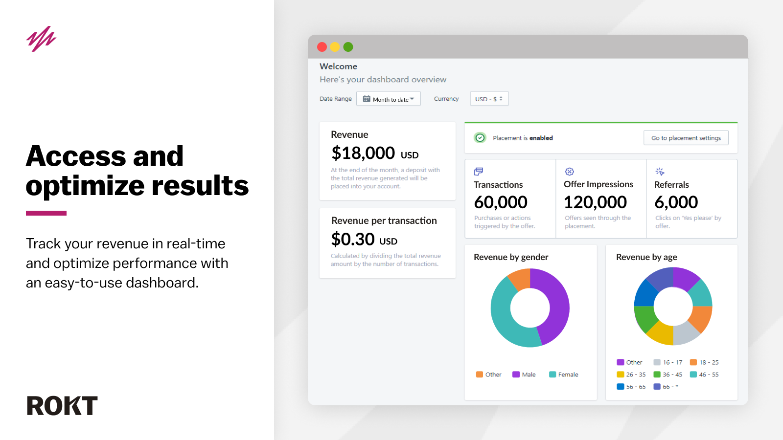 Track revenue and optimize performance with an easy dashboard