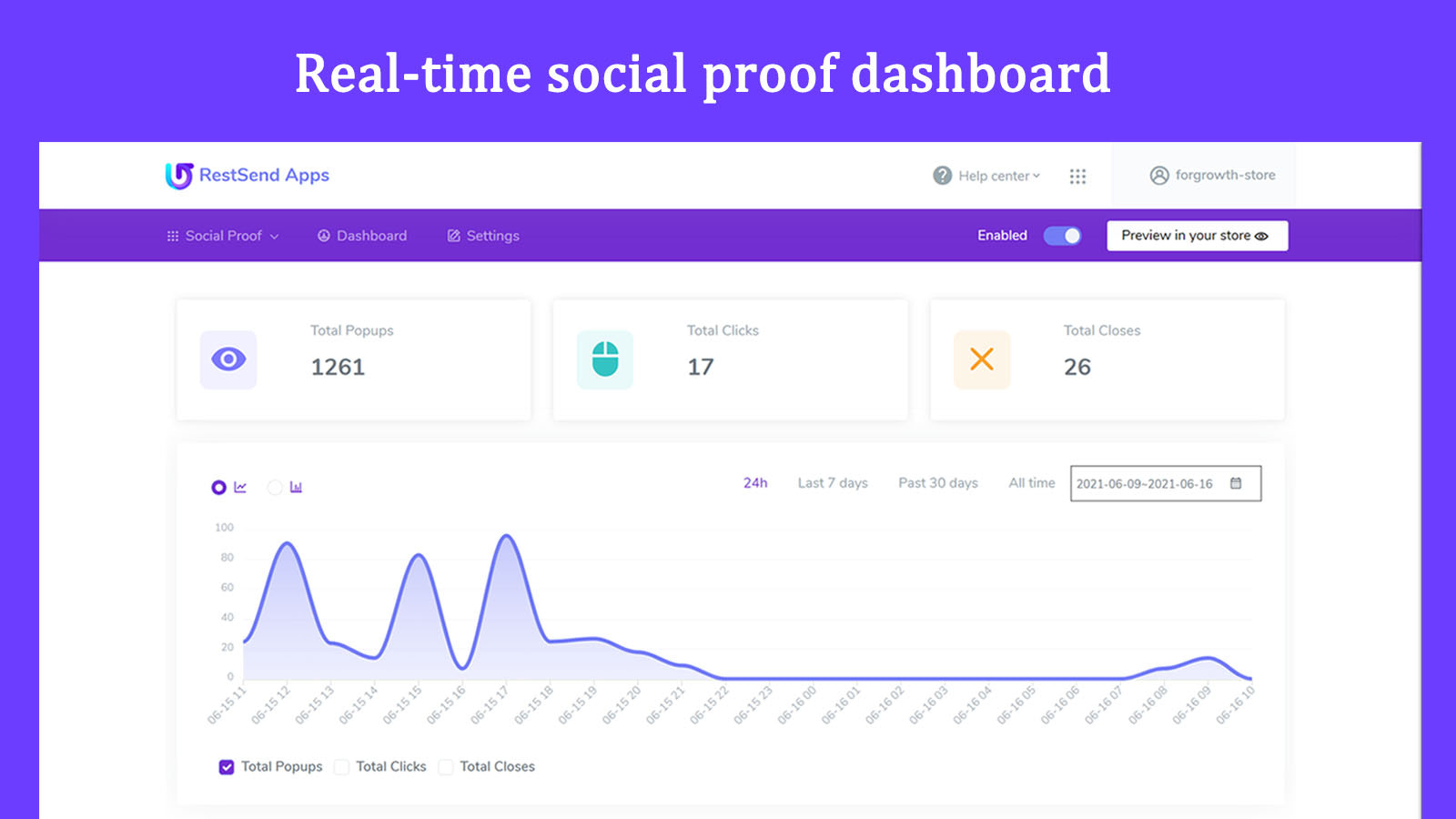 Real-time social proof dashboard