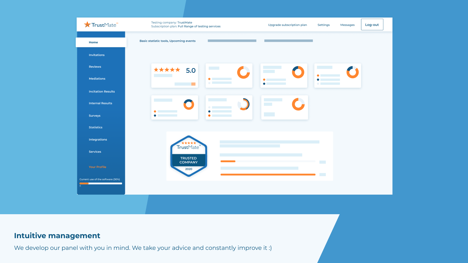Dashboard - invuitive review managment.