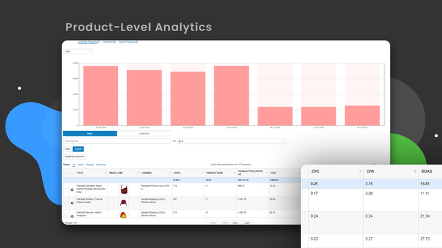 Track your campaign results with DataFeedWatch Analytics