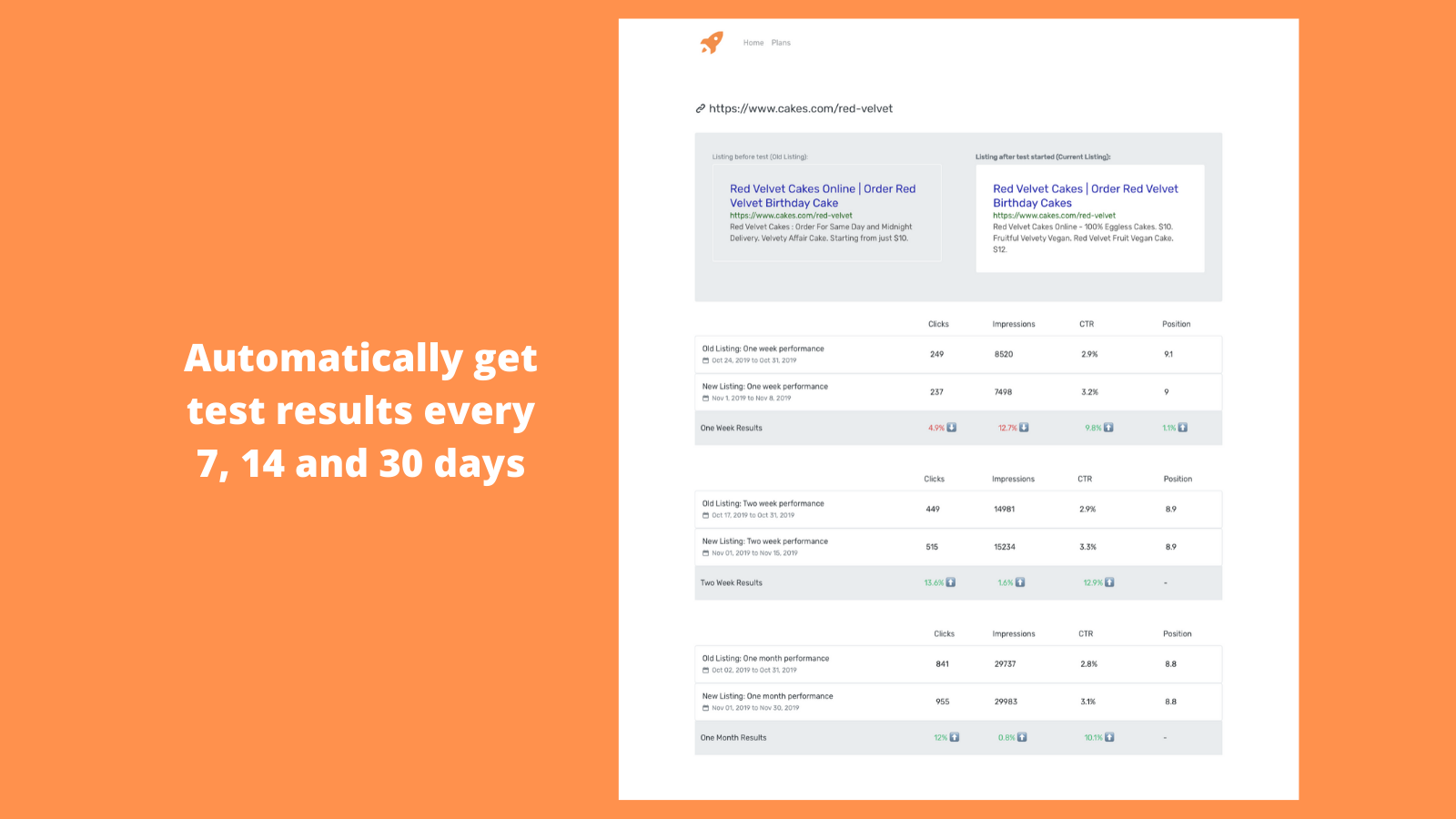 Automatically capture test results every 7, 14 and 30 days