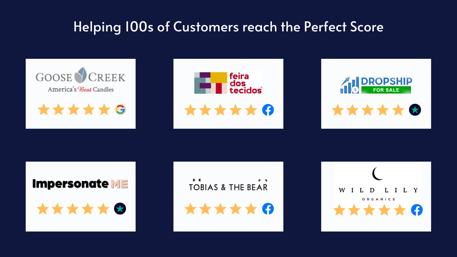 Helping 100s of Customers reach the perfect score