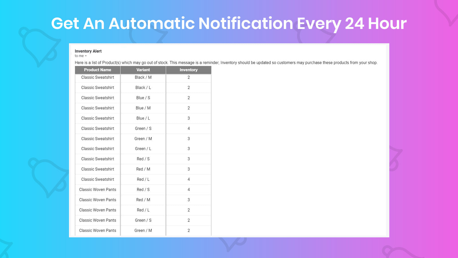 Get notified every 24 hours