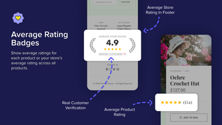 Show product ratings or your store's total average rating.