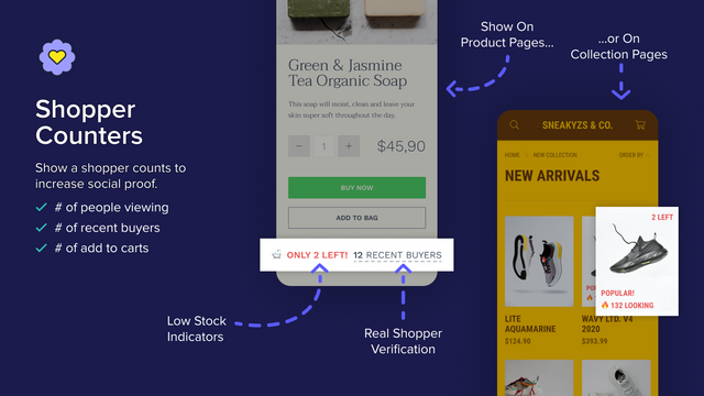 Increase social proof with recent order, viewer & cart counters.