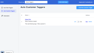 Dashboard to list all customer taggers