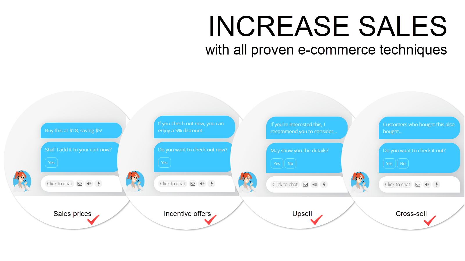 Increase sales with all proven e-commerce techniques