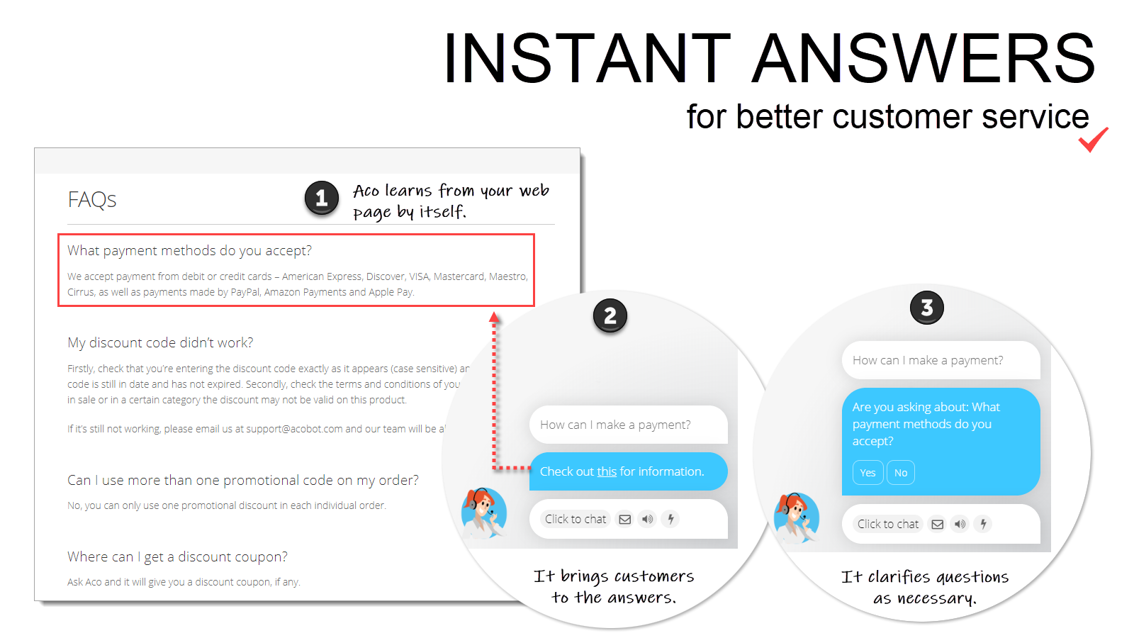 Acobot instant answers powered by AI