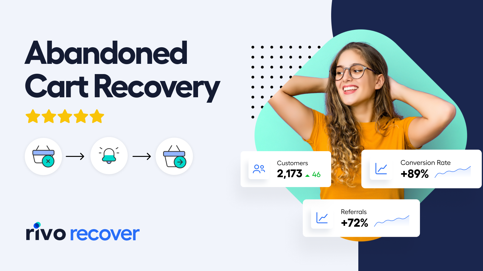 Abandoned Cart Recovery app Shopify