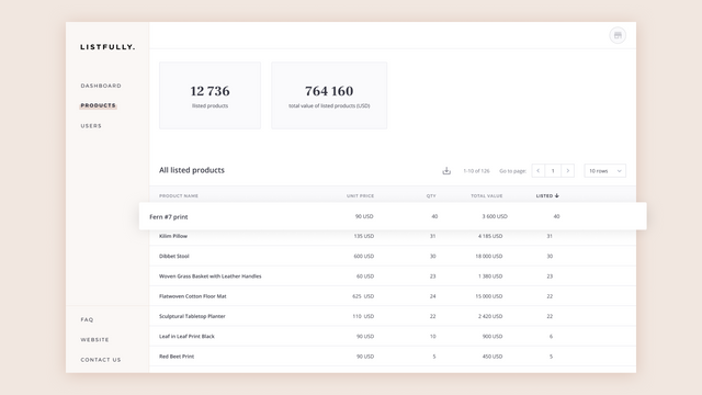 Product analytics on Listfully dashboard for e-shop owners