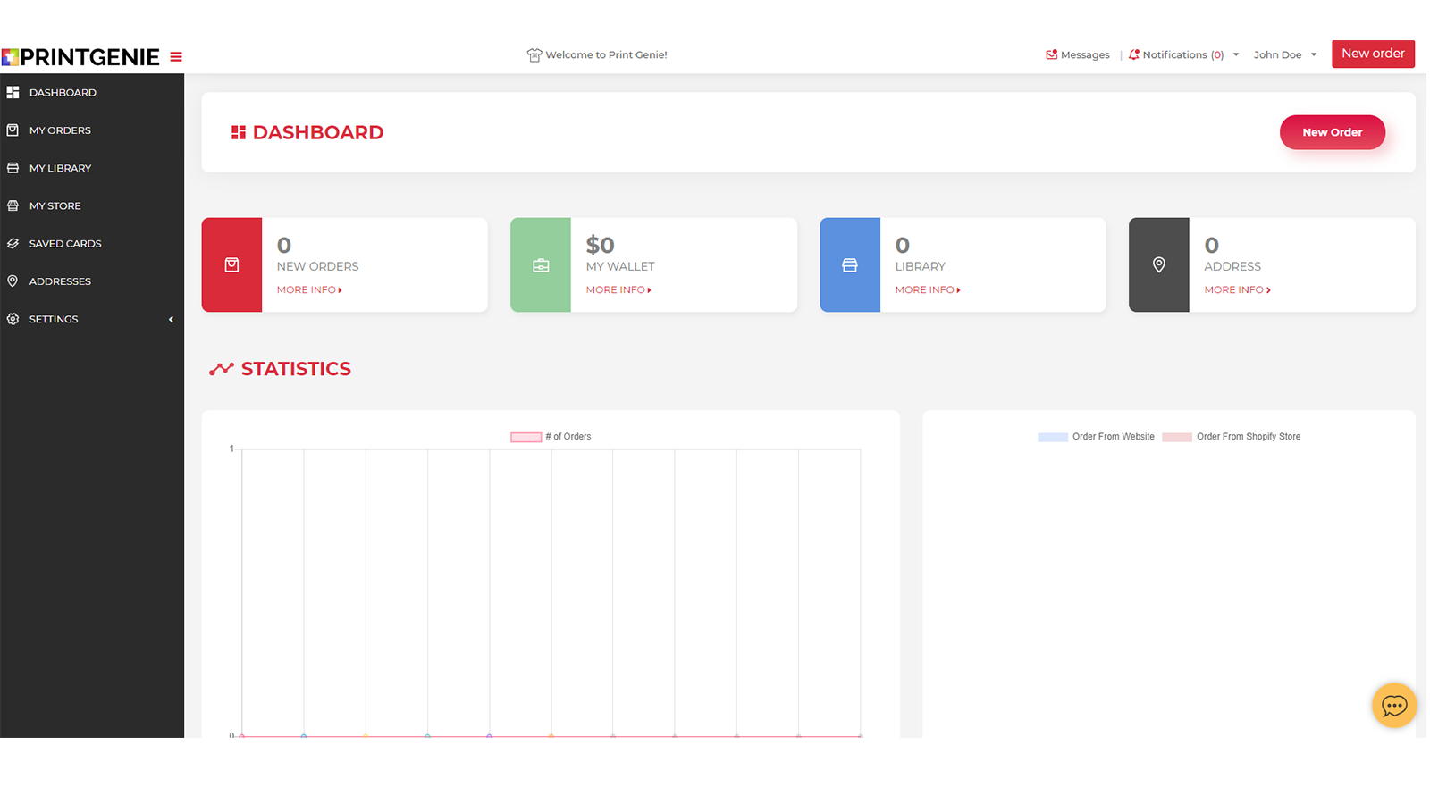 User Dashboard Page
