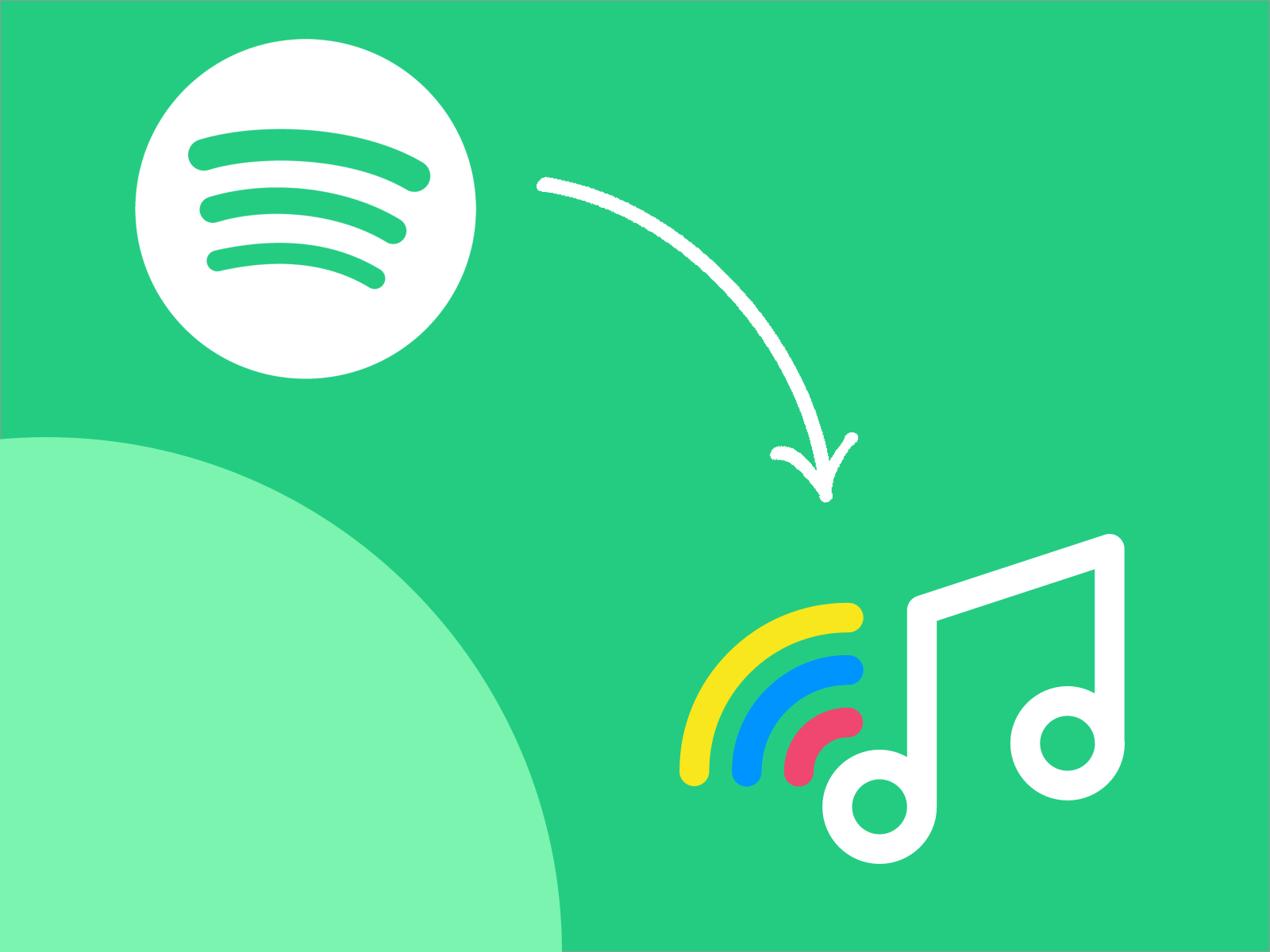 Connect Your Spotify Account