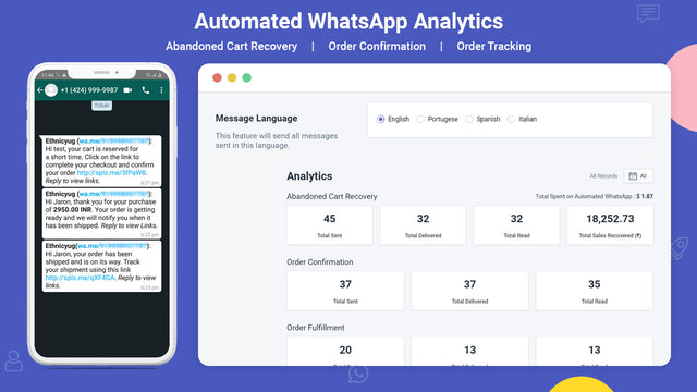 how automated whatsapp message looks & numerical analytics