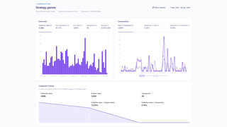 Collection metrics page.