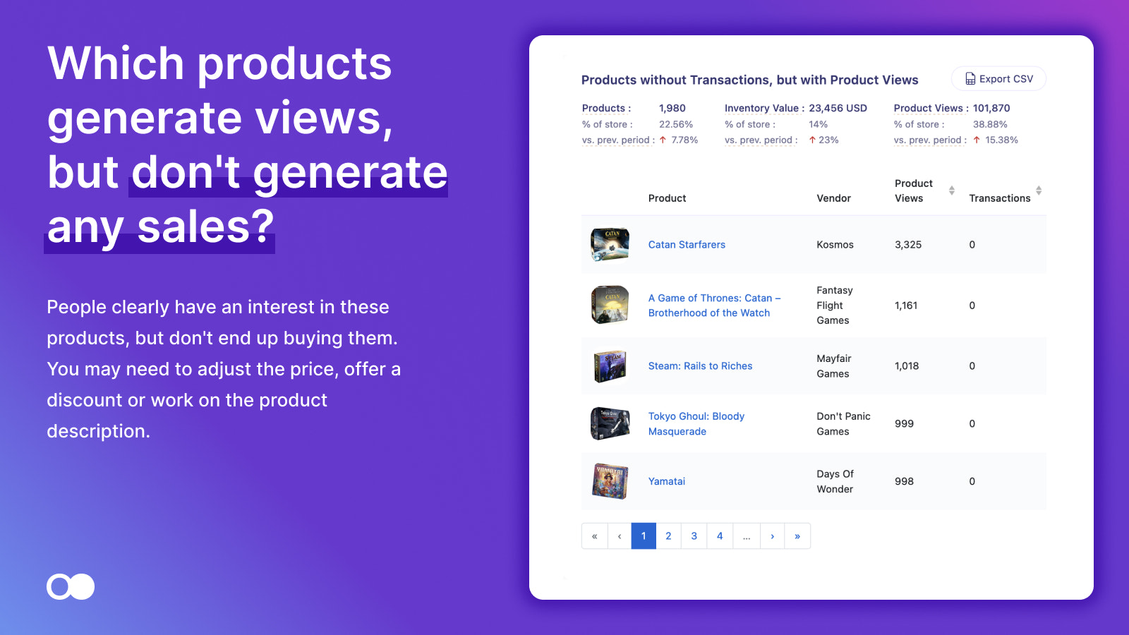 Products with views, but zero transactions