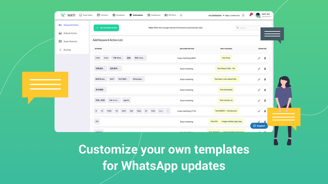Create your own message templates in your own languages