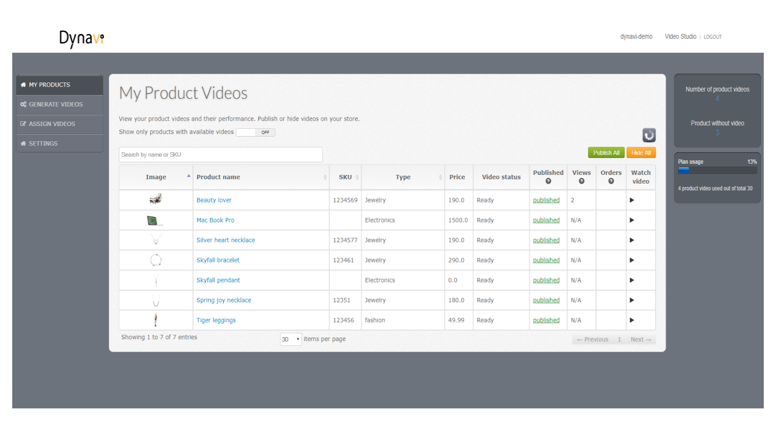 Show all product and video status