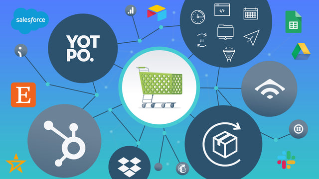 Connect your Shopify store with your favorite ecommerce apps