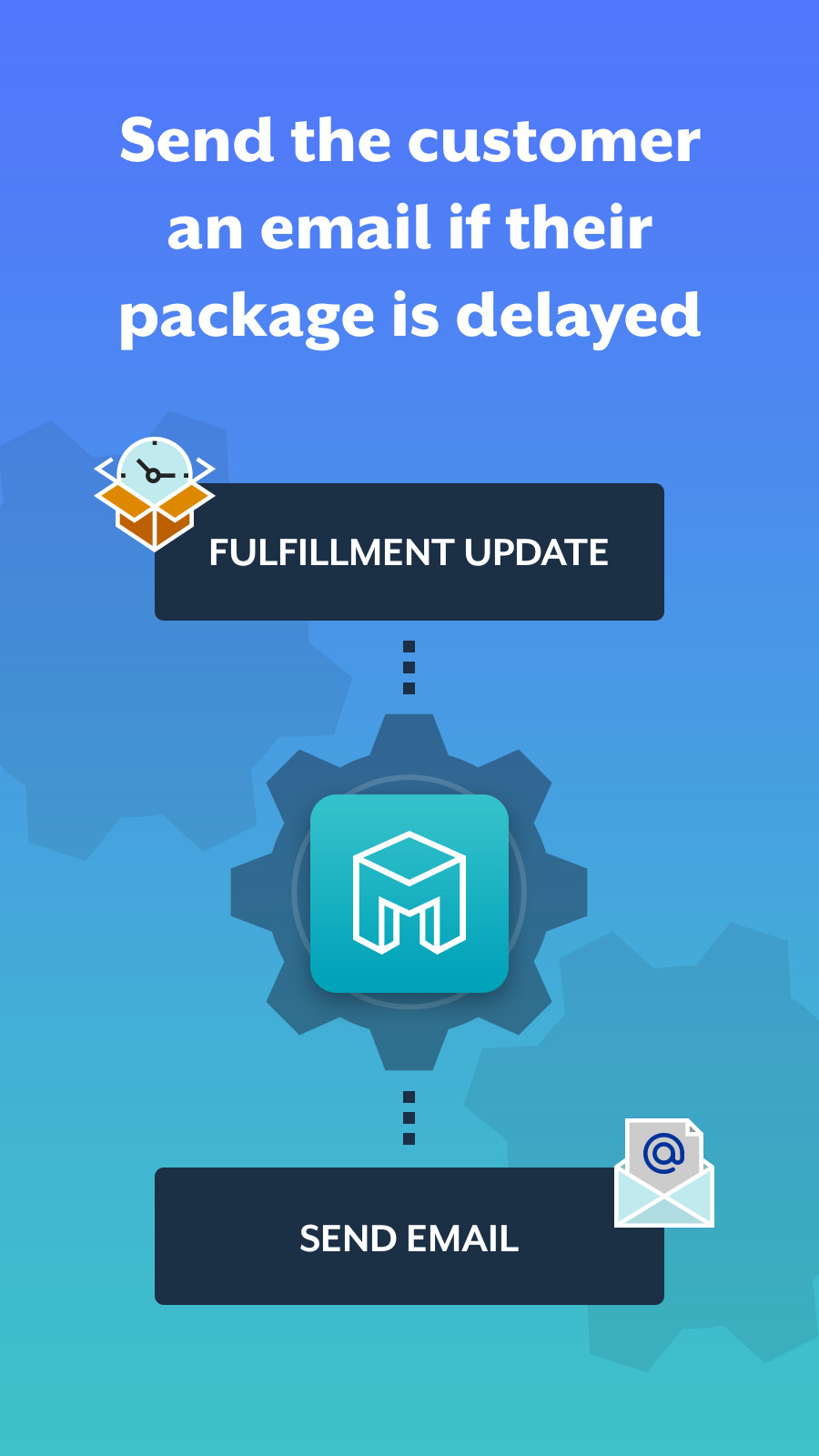 Send an email if a Tracktor package is delayed In Transit