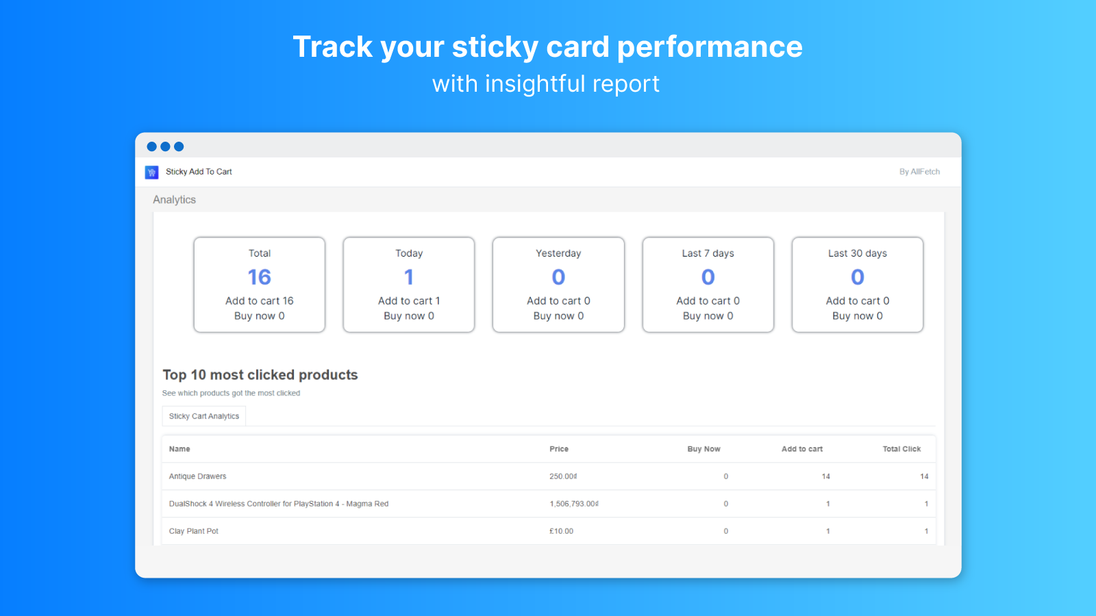Track your sticky cart performance with insightful report
