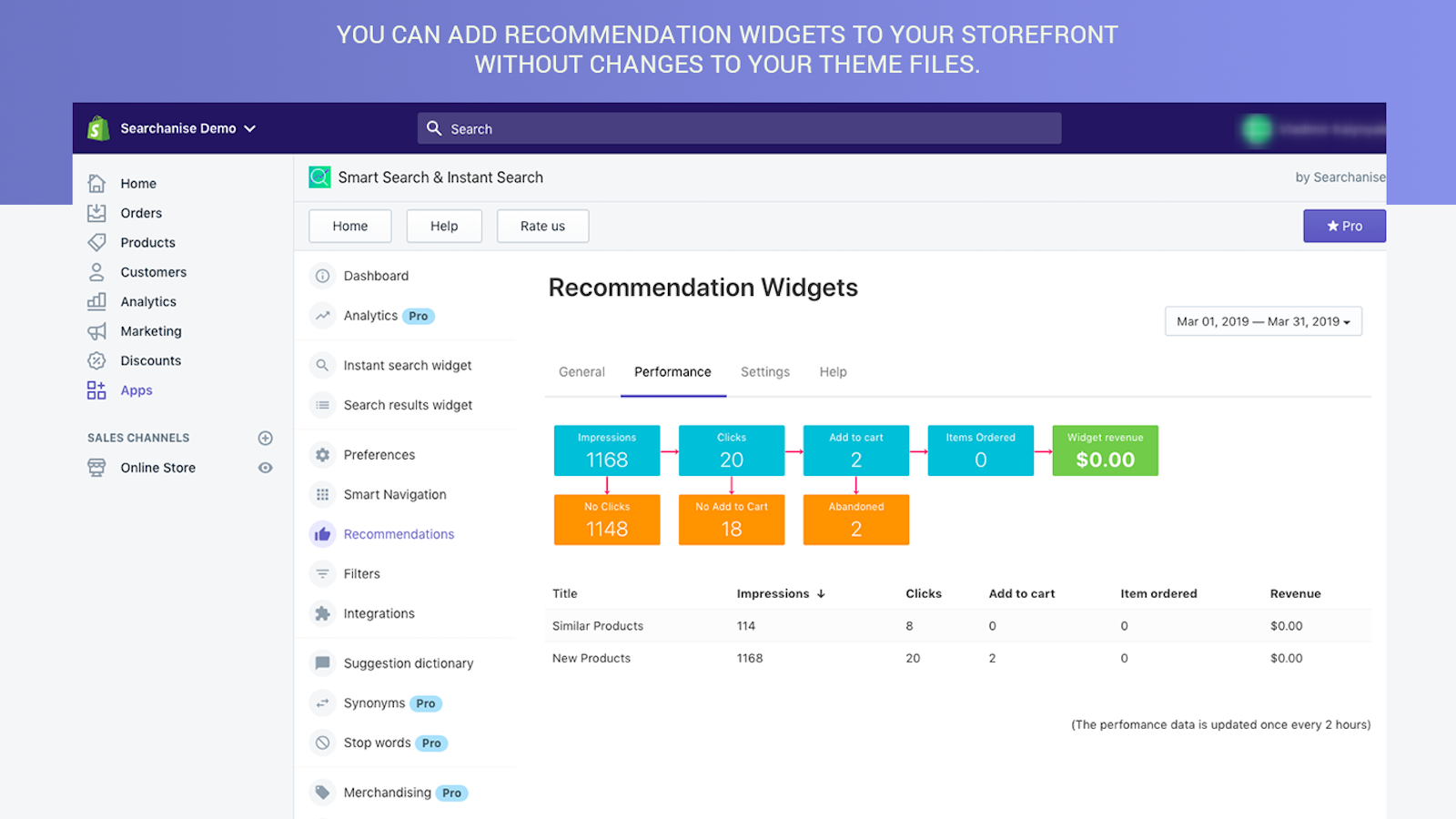 Recommendation widgets without changes to theme files