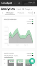 Personalization Upsell Cross-sell Analytics Overview Mobile
