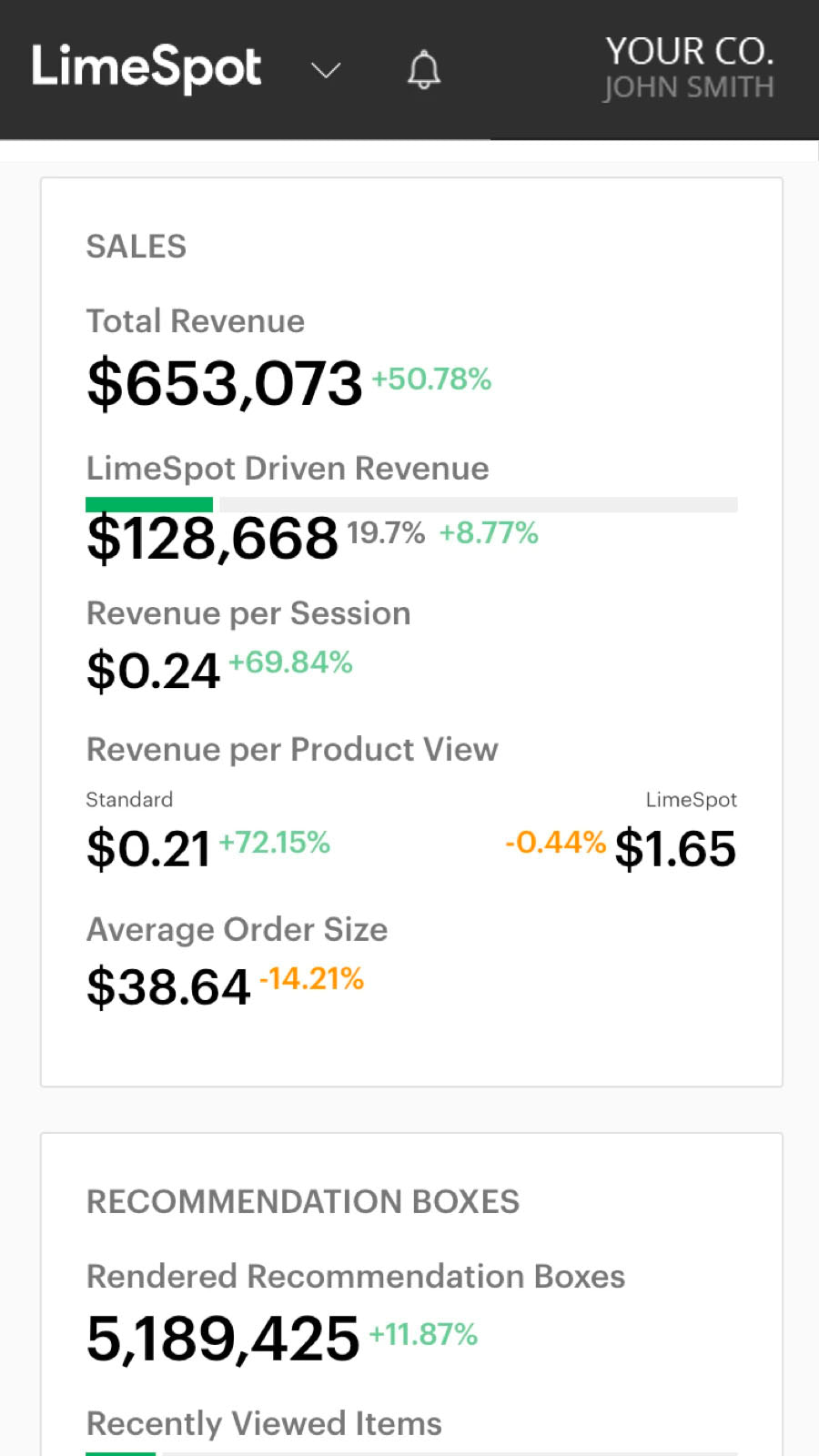 Personalization Upsell Cross-sell Revenue Performance Mobile