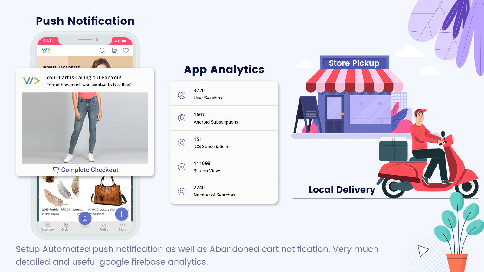 Push Notification ,App Analytics, Local Delivery & Store Pickup