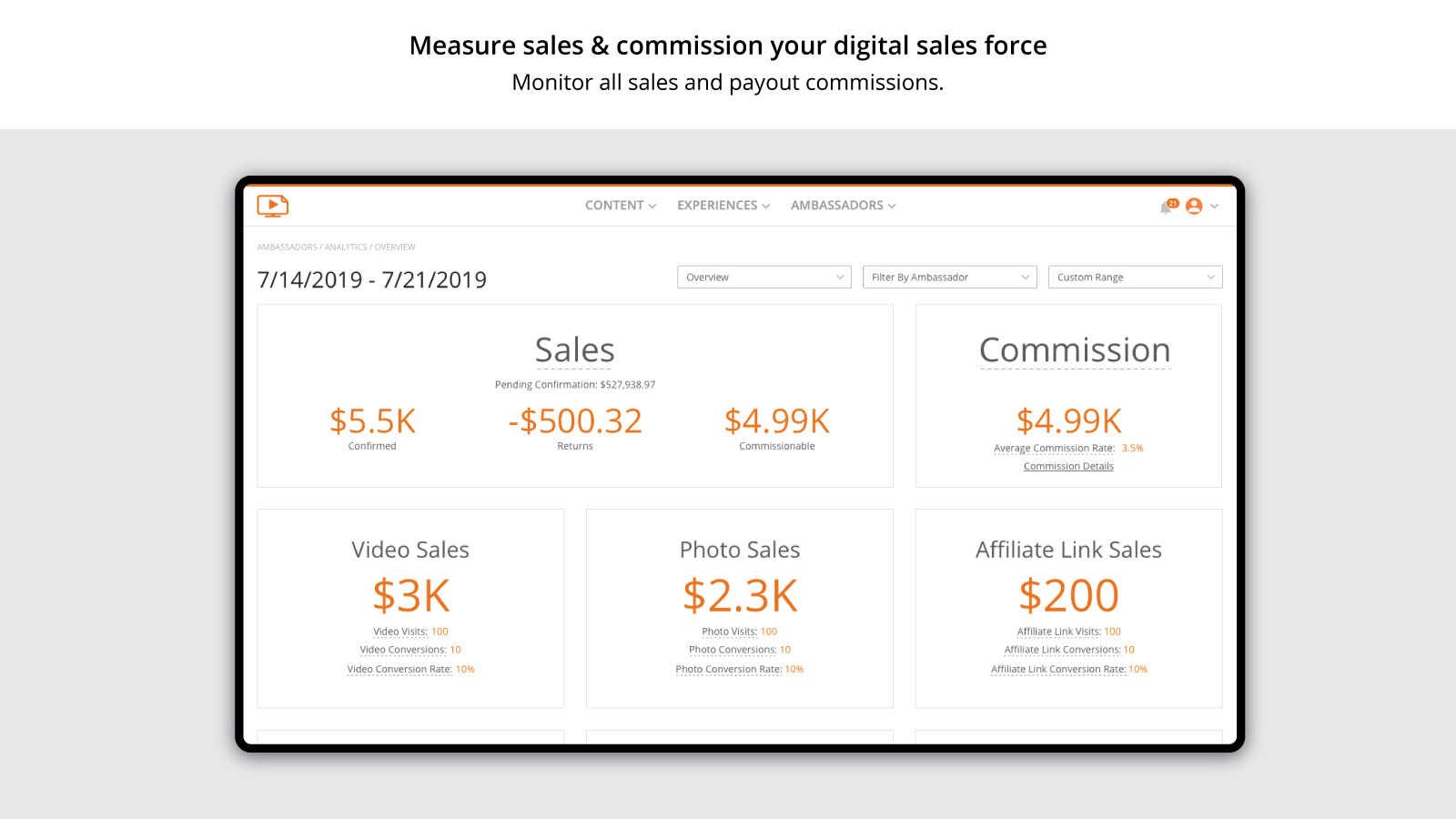 Monitor and commission influencers & store associates