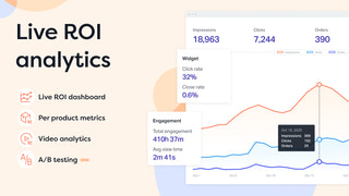 Live ROI analytics for Shopify