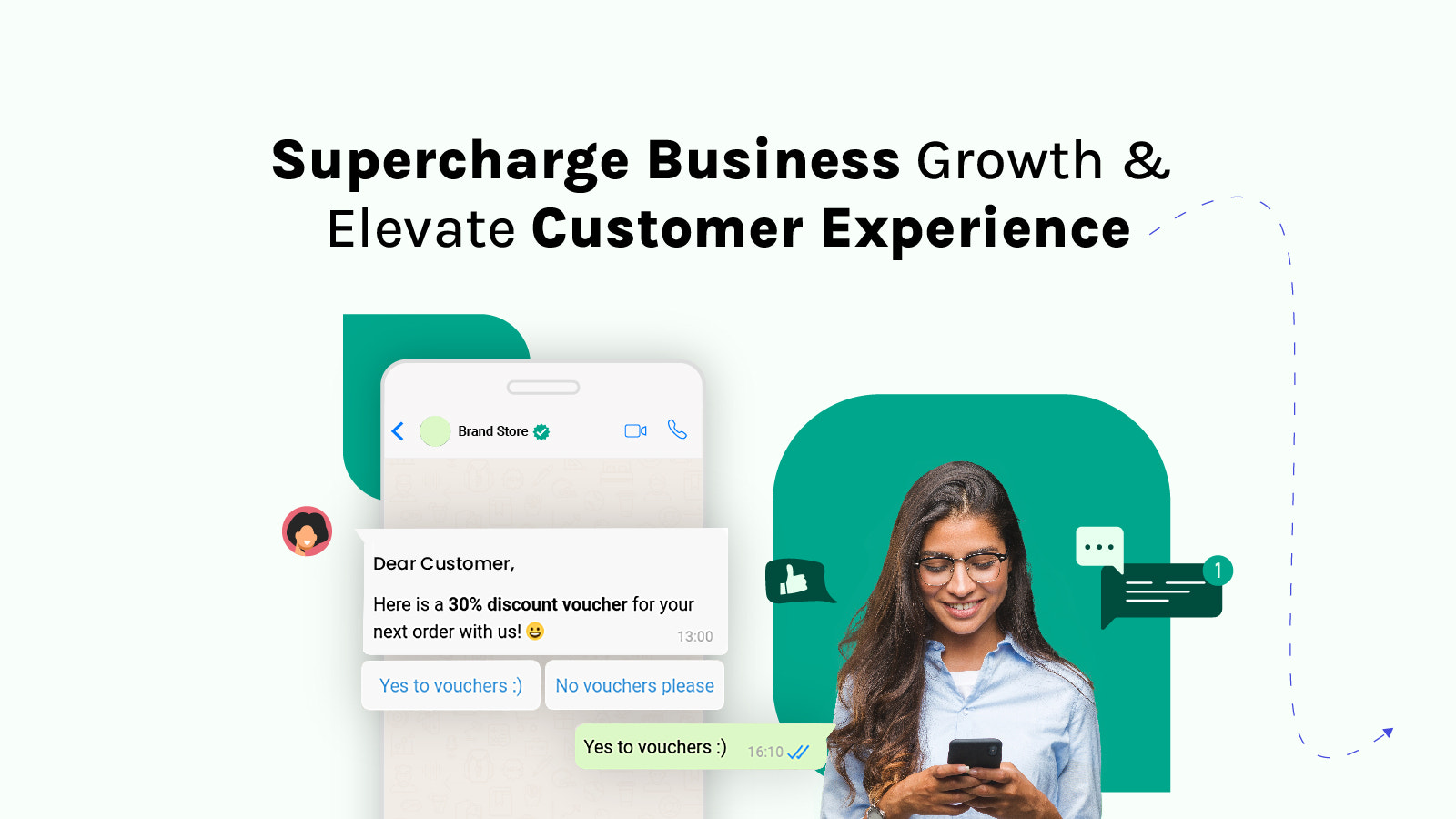 Supercharge Business Growth & Elevate Customer Experience