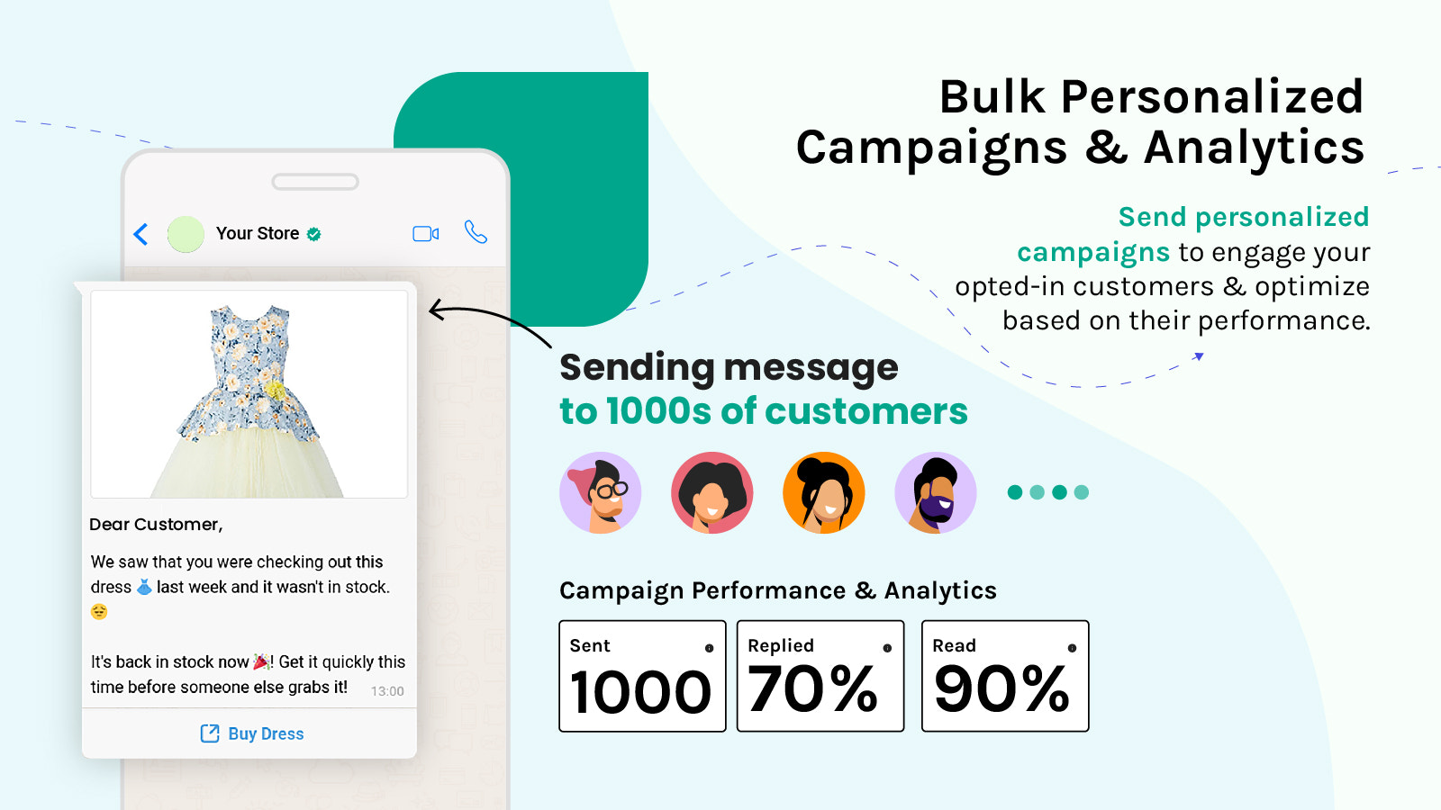 Bulk Personalized Campaigns & Analytics
