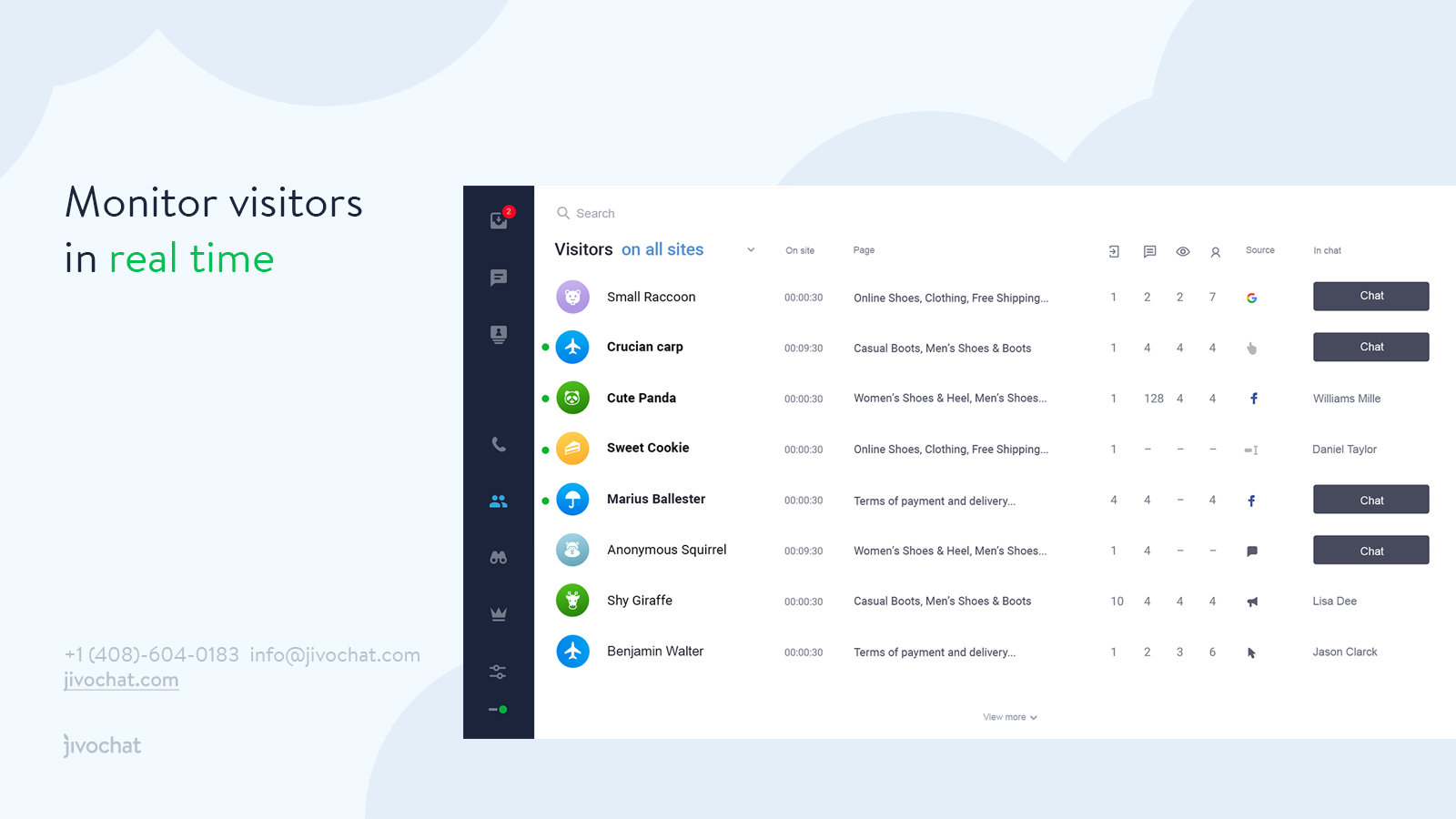 JivoChat Real-time Visitor Monitoring for Shopify