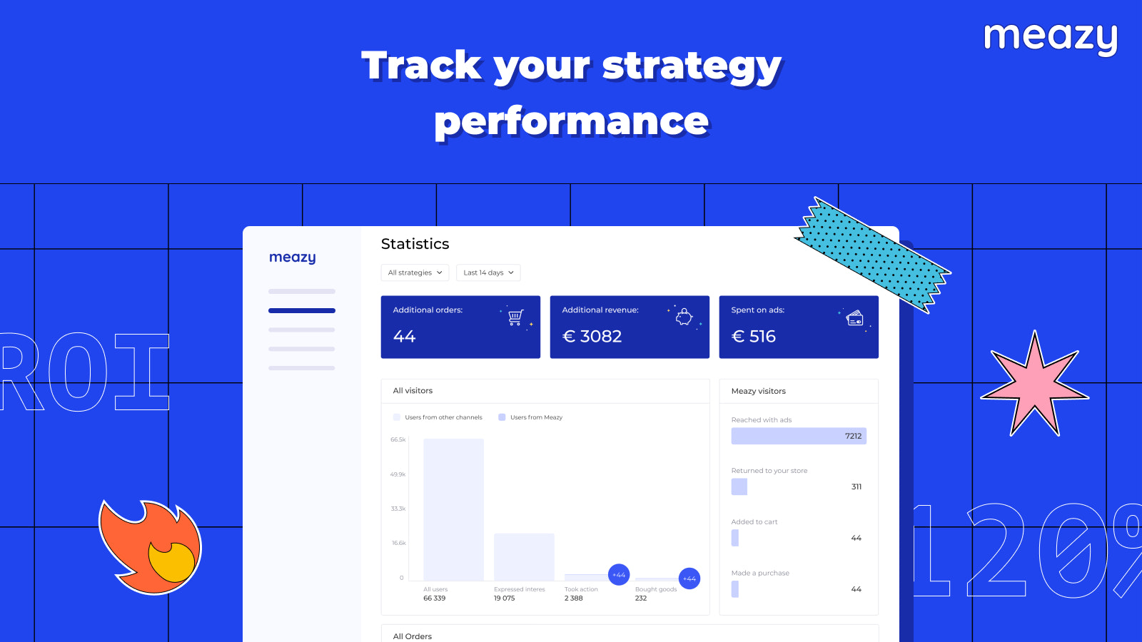 Track your strategy performance