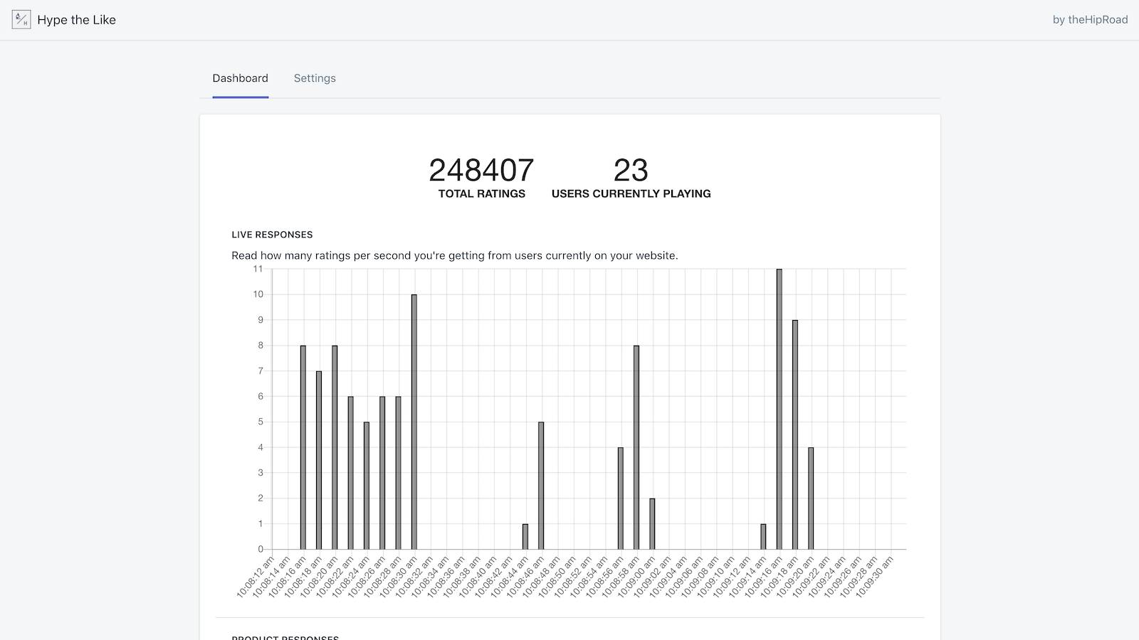 Live realtime analytics relay your user's immediate feedback.