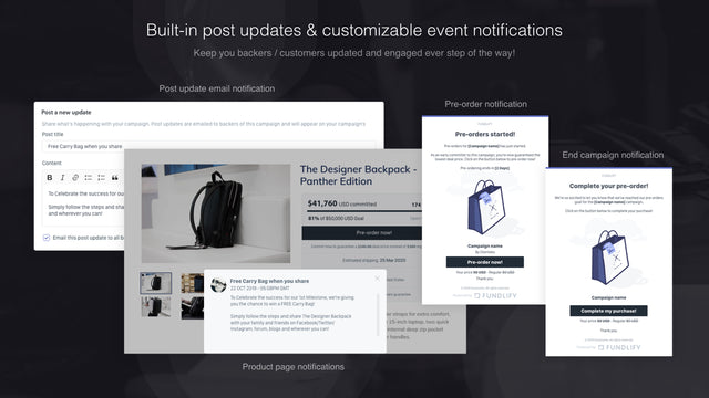 Built-in post updates & customizable event notifications