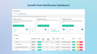 Ecomfit Better Web Push Notification App - Dashboard