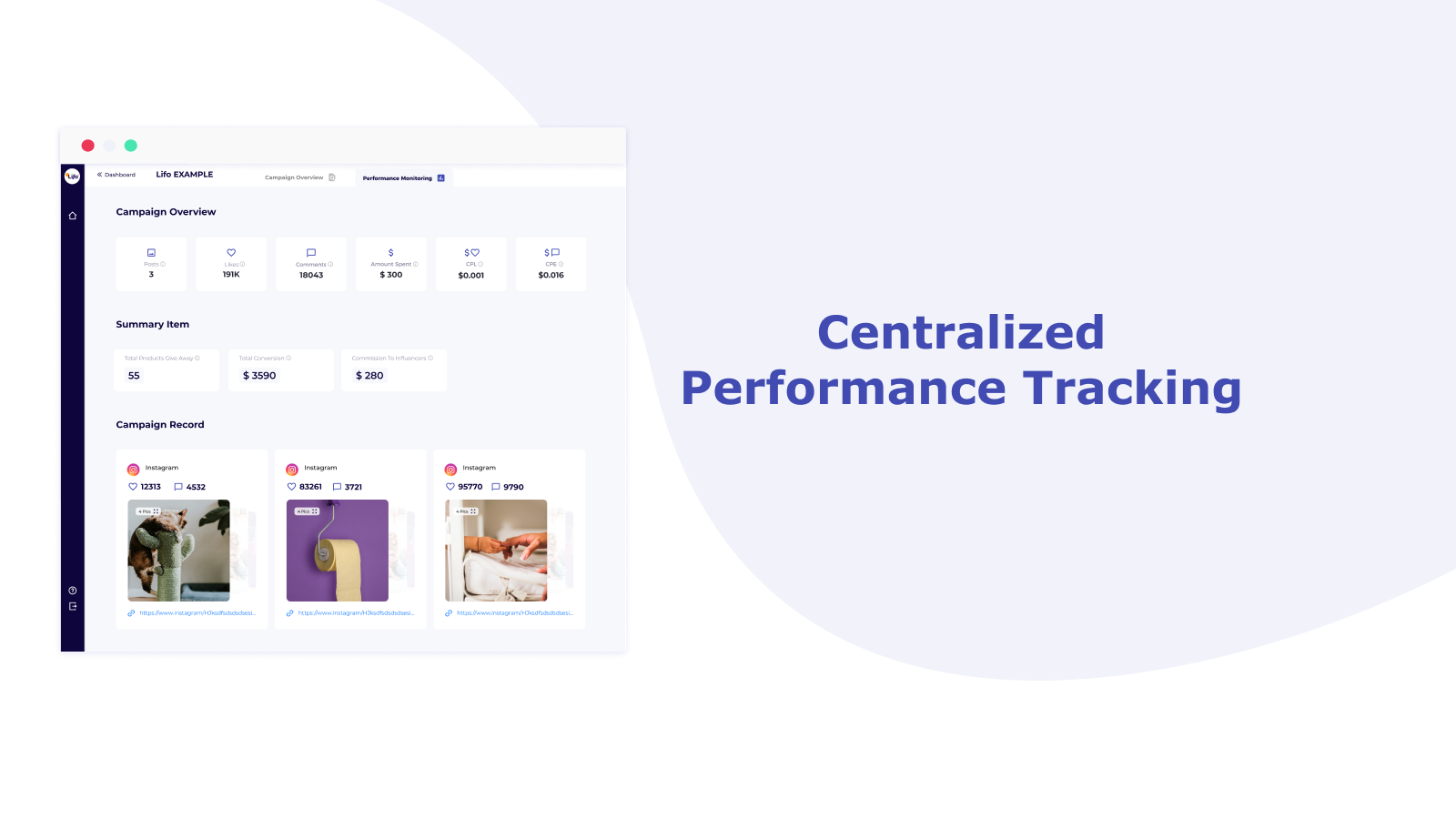 7 days turn around time for systematic performance tracking