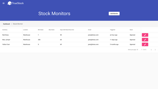 Stock monitoring functionality.