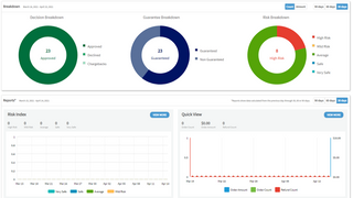 Seamless integration with real-time dashboards