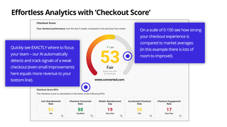 Checkout Zen score dashboard & insights