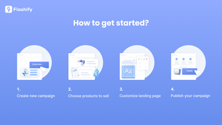 How to get started?