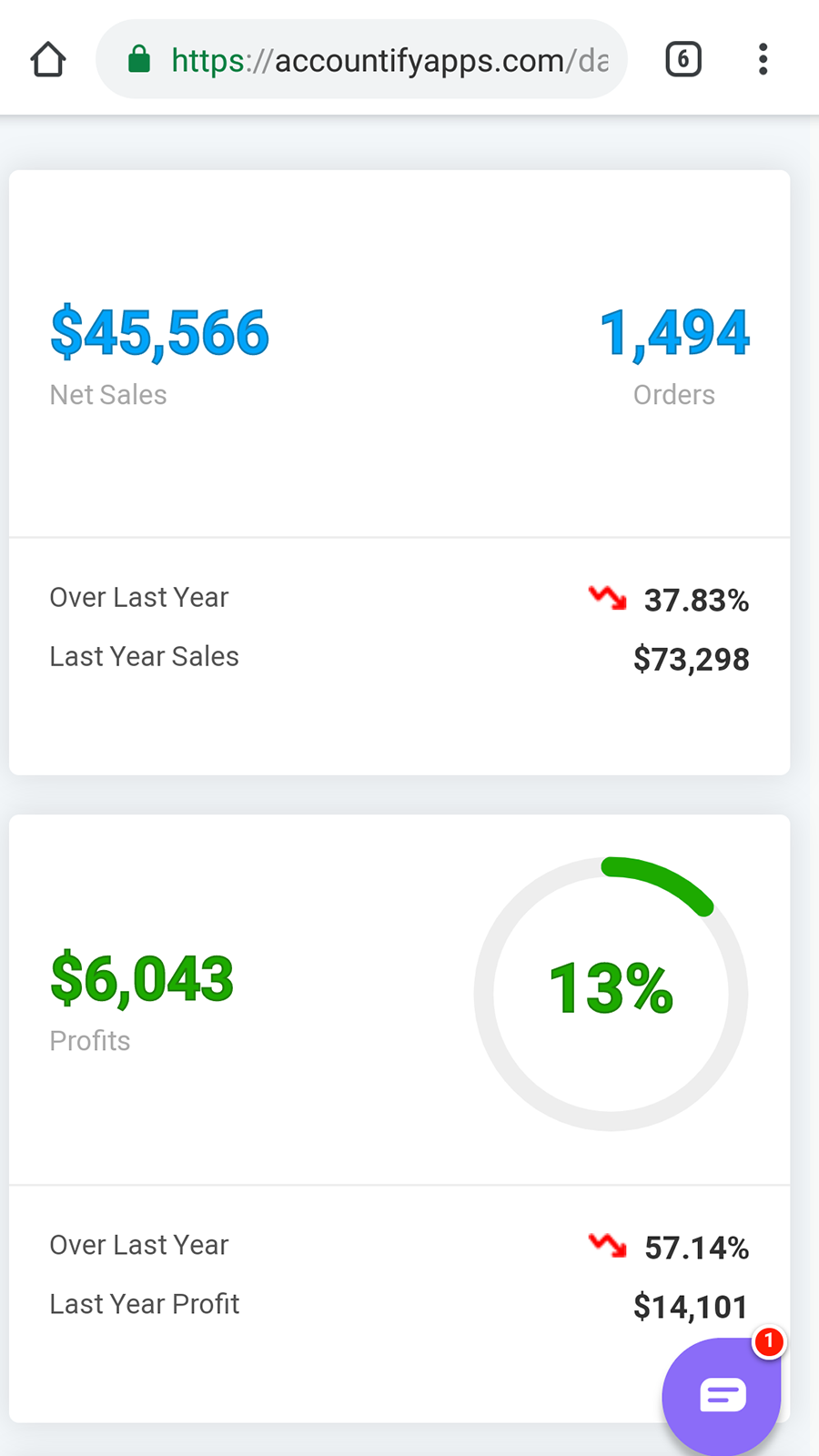 profit real time mobile view